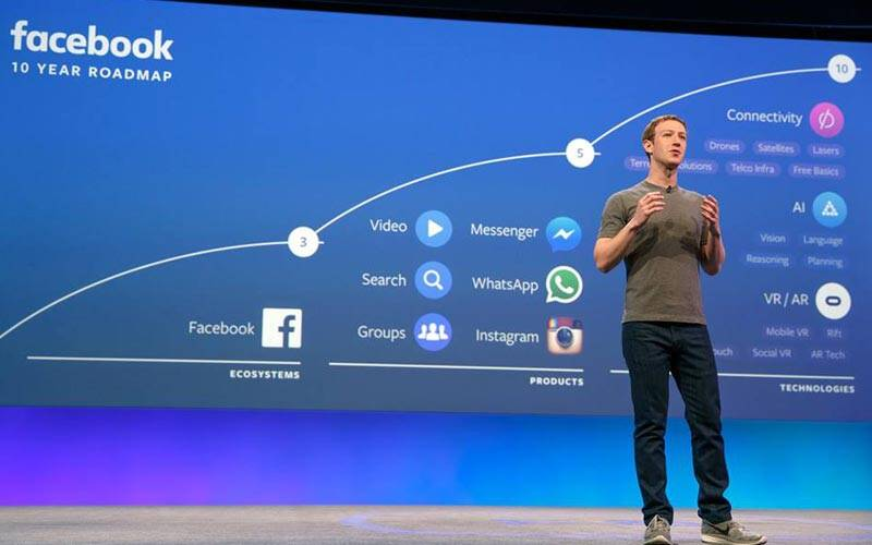 Mark Zuckerberg, Facebook Live Q&A, Mark Zuckerberg Live Q&A, Facebook Live Q&A date