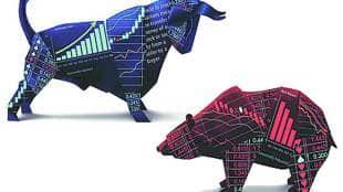 Total Returns Index