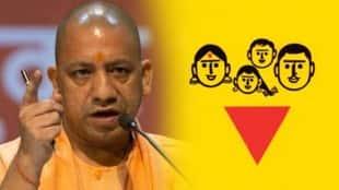 yogi adityanath population control act